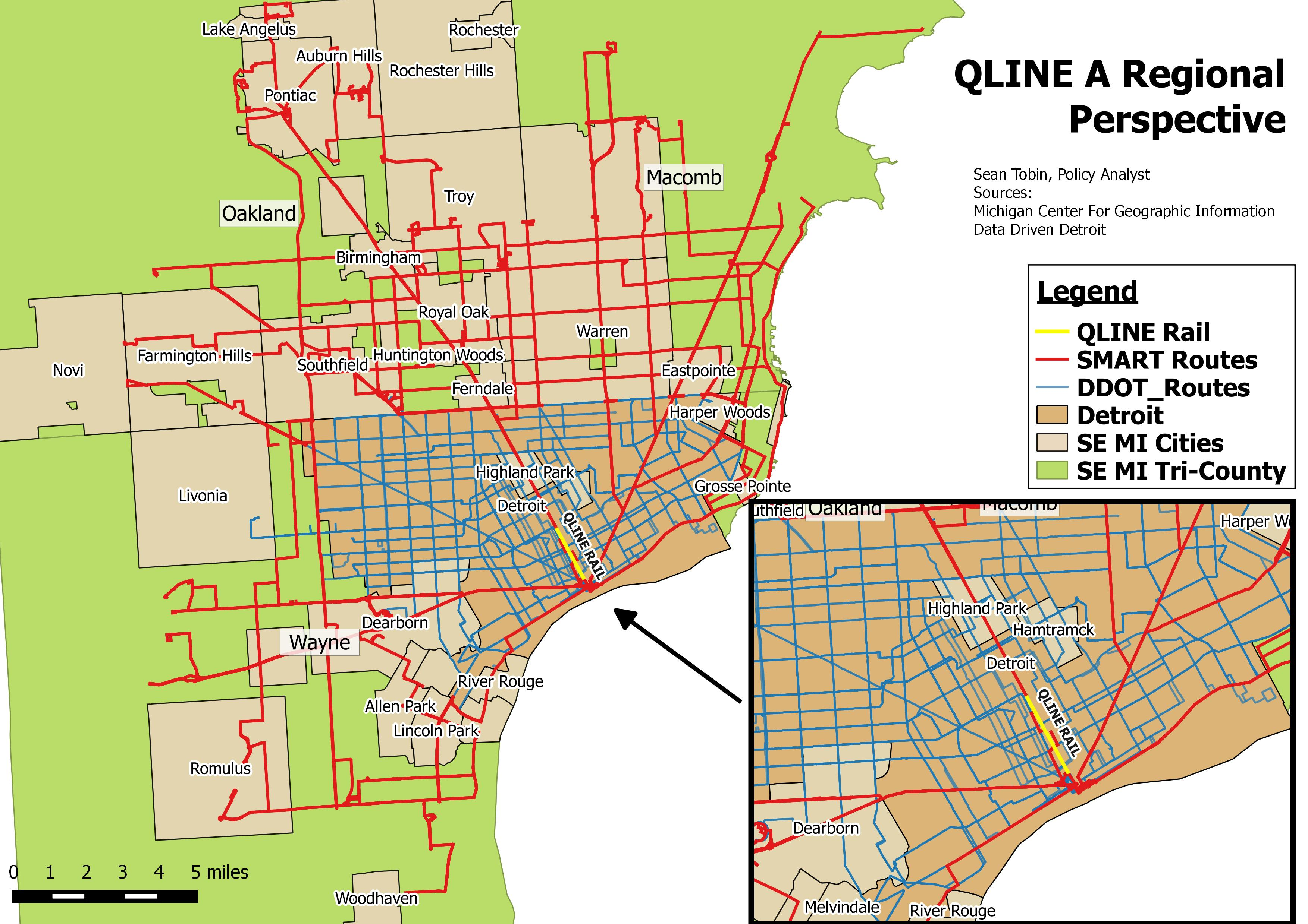 QLINE Regional Perspective